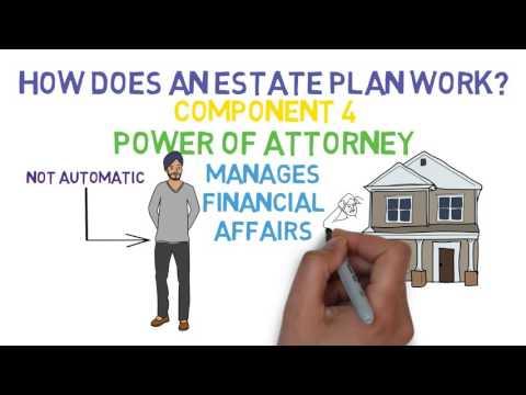 Estate Planning 101 (Relationships & Finances 3/8)
