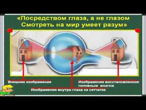 Восстановление зрения норбеков видео уроки