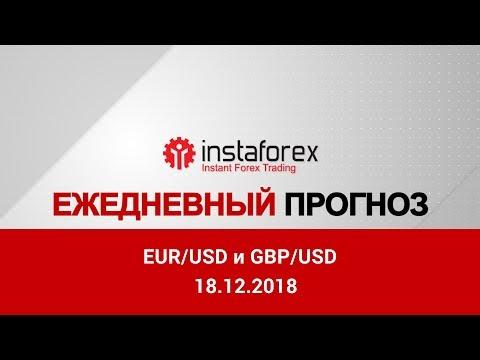 InstaForex Analytics: Слабые данные по еврозоне проигнорированы. Видео-прогноз по рынку Форекс на 18 декабря