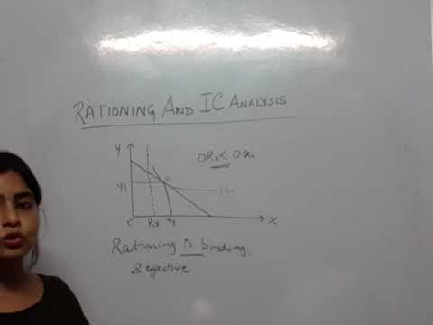 RATIONING AND INDIFFERENCE CURVE ANALYSIS FULL AND DETAILED EXPLANATION IN HINDI. PREPARATION.