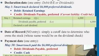 Declaring & Paying Dividends