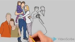 ANJI - HINGGA HARI TUA (Editor Video Scribe)