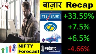 Latest Market News   Yes Bank Share   BPCL   Share Market   Market Recap   Hindi