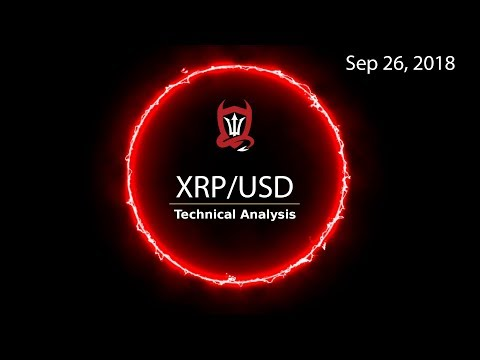 Ripple Technical Analysis (XRP/USD) : A Bottom with Ripple..?  [09.26.2018] (видео)