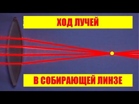 Гост на очки для зрения