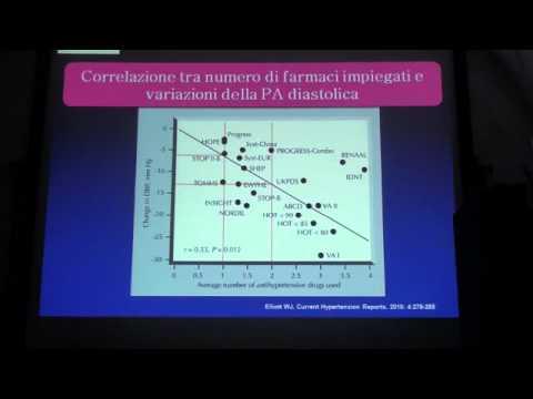 Sci ipertensione