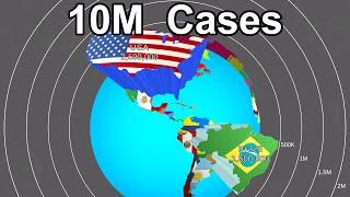 Coronavirus - 1 Case to 10M Cases.