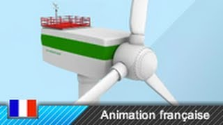 Fonctionnement d'une éolienne (Animation 3D)