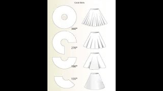 How to draft a flare / How to cut and sew a 360 degree circle flare / Circle skirt tutorial