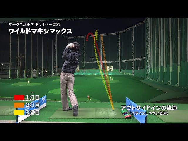 ワークスゴルフ ドライバー試打 ワイルドマキシマックス