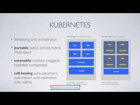 Using and troubleshooting etcd in kubernetes | Daniel
