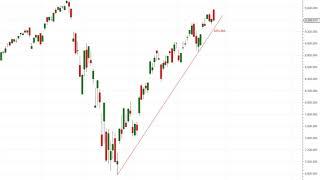 Wall Street – Ein wenig Respekt für einen Moment…