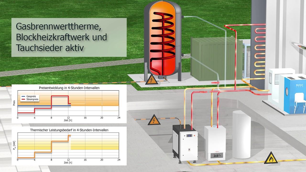 Die energieflexible Fabrik | Wärmetechnikme