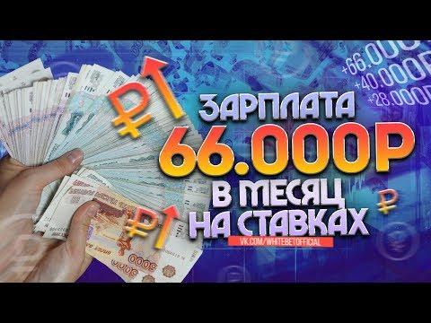 Форекс рубль 2019 4 oktyabr novosti