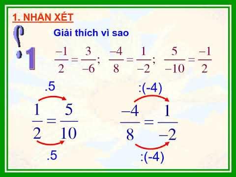 Bài: Tính chất cơ bản của phân số- Đại số 7