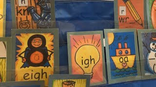 What To Expect In 1st Grade English Language Arts (ELA)