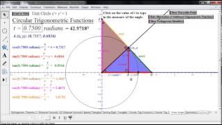 Core 2 graphs of trigonometric functions 4 cast diagram or trigonometry 216 visualizing six trigonometric functions via unit circle ccuart Gallery