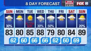 FOX 8 News Cleveland - Sunday forecast | www hello4videos online