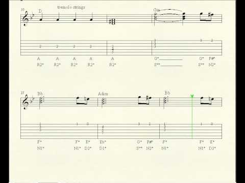 Guitar jeena jeena guitar tabs lesson : BOLLYWOOD SHEET MUSIC: October 2012
