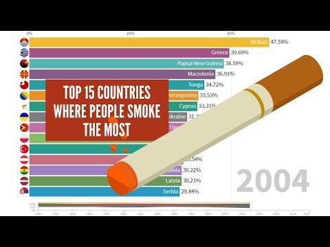 Ne dohányozzon, nézze meg ingyen az internetet