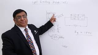 Light Emitting Diode(LED)