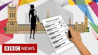 General election 2019: The voting system explained...