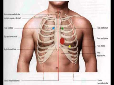 Tratamento da hipertensão kapotenom