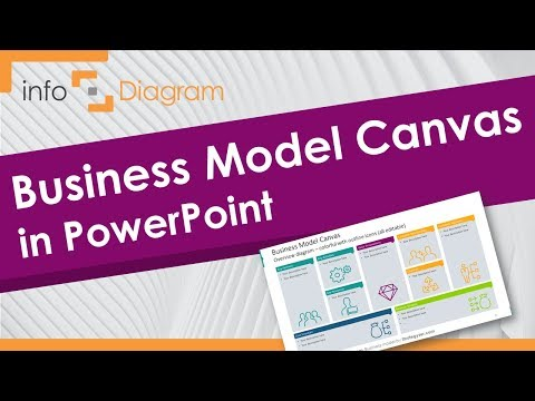 mp4 Business Model Canvas Ppt, download Business Model Canvas Ppt video klip Business Model Canvas Ppt