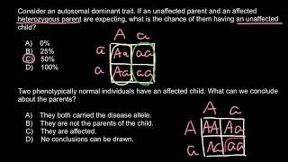 Inheritance Of Autosomal Dominant Trait