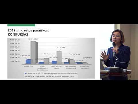 Vaizdo įrašas apie pajamas iš pasirinkimo galimybių