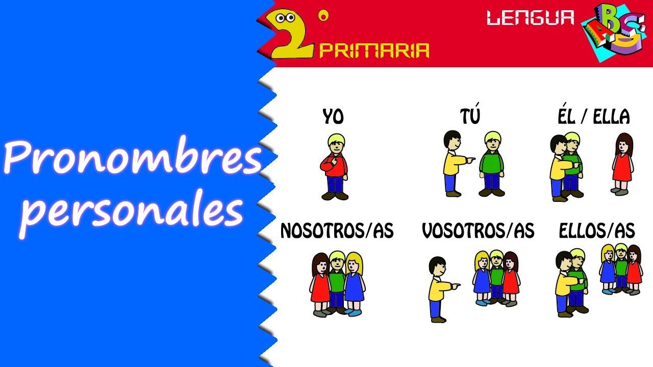 Lengua Castellana. 2º Primaria. Tema 8. Los pronombres personales