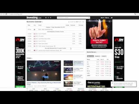 Секреты торговли на бинарных опционах видео