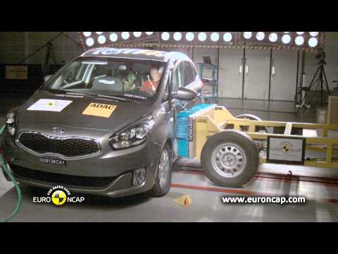 NCAP: Kia Carens