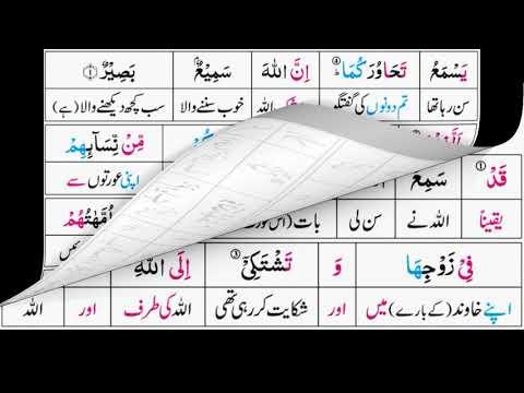 P28TF285 Tafseer Ul Quran Para 28 Surah Al-Mumtahinah Ayaat