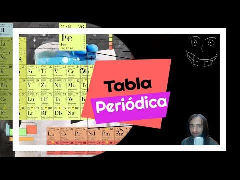 El ORIGEN de la tabla periódica