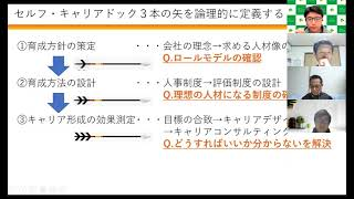 2021/4/9 セルフ・キャリアドックの企業提案実践
