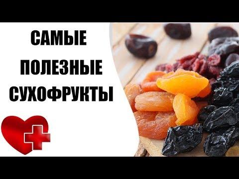 Диета при гипертонии блюда