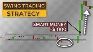 SWING Trading Breakout Strategy to Follow Smart Money Using Volume Oscillator