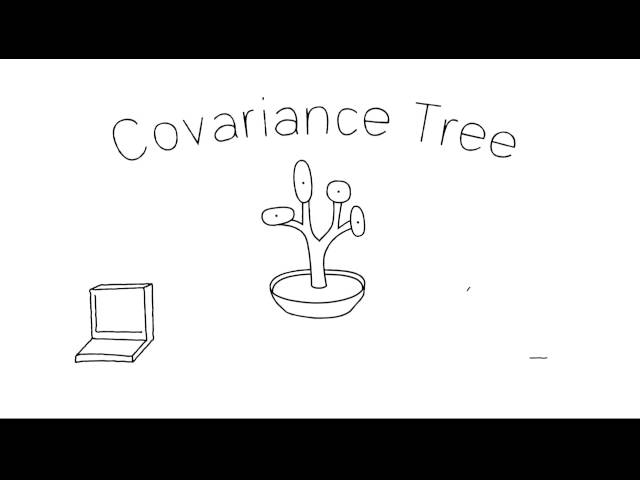 Covariance Tree
