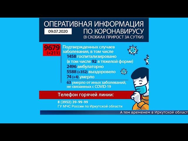В Приангарье 9 679 заболевших