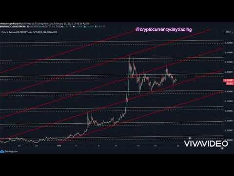 Kiek galite padaryti day trading crypto