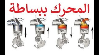 كيف يعمل محرك الوقود ببساطة.
