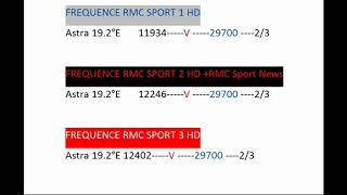 FREQUENCE RMC SPORT 1 2 3HD SUR ASTRA 19 2E