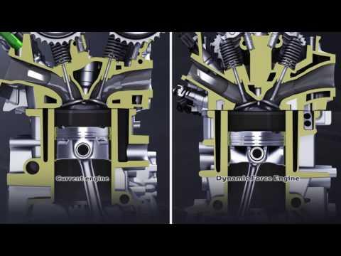Фото к видео: Dynamic Force Engine