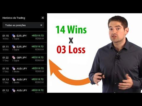 sistemas de troca de moeda