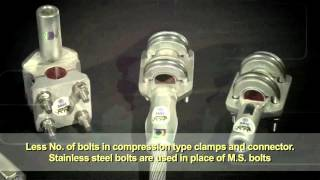 Compression Type Clamps by S. K. Industrial Corporation, Kolkata