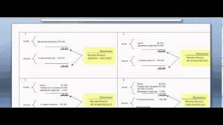 Финансовая отчетность в 3D. Часть 1