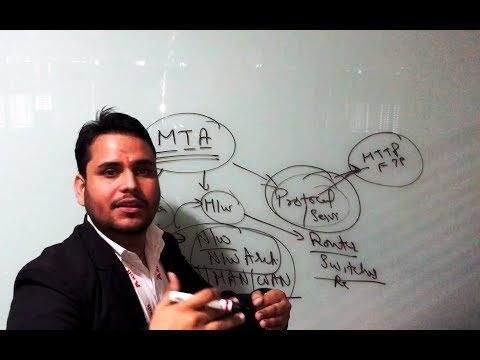 MTA Course Syllabus in Hindi