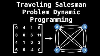 Travelling Salesman Problem | Dynamic Programming | Graph Theory