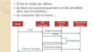Eclipse jpa diagram editor javavids most popular videos tuto jee ejbweb services servlet jsp jstl jsf ccuart Image collections